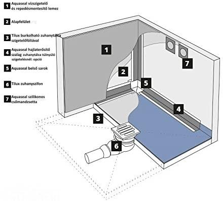 h2o Aquaseal Grau vízszigetelés és feszültség mentesítés
